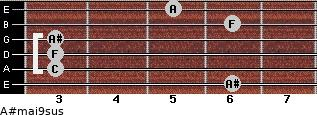 A#maj9sus for guitar on frets 6, 3, 3, 3, 6, 5