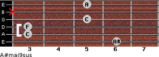 A#maj9sus for guitar on frets 6, 3, 3, 5, x, 5