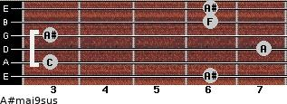 A#maj9sus for guitar on frets 6, 3, 7, 3, 6, 6