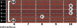 A#maj9sus for guitar on frets 6, 8, 10, 10, 10, 6