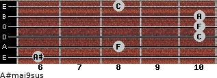 A#maj9sus for guitar on frets 6, 8, 10, 10, 10, 8
