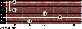 A#maj9sus for guitar on frets 6, 8, 7, 5, x, 5