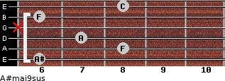 A#maj9sus for guitar on frets 6, 8, 7, x, 6, 8