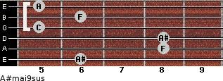 A#maj9sus for guitar on frets 6, 8, 8, 5, 6, 5