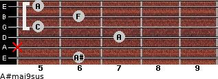 A#maj9sus for guitar on frets 6, x, 7, 5, 6, 5