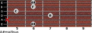 A#maj9sus for guitar on frets 6, x, 7, 5, 6, 6