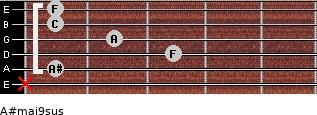 A#maj9sus for guitar on frets x, 1, 3, 2, 1, 1