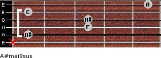 A#maj9sus for guitar on frets x, 1, 3, 3, 1, 5
