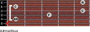 A#maj9sus for guitar on frets x, 1, 3, 5, 1, 5