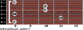 A#maj9sus/C add(m7) guitar chord