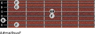 A#maj9sus/F for guitar on frets 1, 0, 3, 3, 1, 1