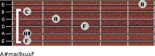 A#maj9sus/F for guitar on frets 1, 1, 3, 2, 1, 5