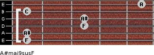 A#maj9sus/F for guitar on frets 1, 1, 3, 3, 1, 5