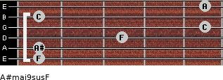 A#maj9sus/F for guitar on frets 1, 1, 3, 5, 1, 5