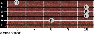 A#maj9sus/F for guitar on frets x, 8, 10, 10, 10, 6