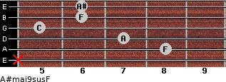 A#maj9sus/F for guitar on frets x, 8, 7, 5, 6, 6