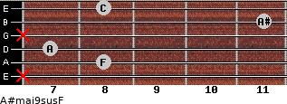 A#maj9sus/F for guitar on frets x, 8, 7, x, 11, 8