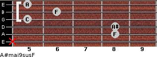A#maj9sus/F for guitar on frets x, 8, 8, 5, 6, 5