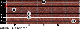 A#maj9sus add(m7) for guitar on frets 6, 3, 3, 2, x, 4