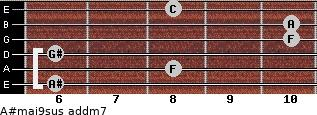 A#maj9sus add(m7) for guitar on frets 6, 8, 6, 10, 10, 8