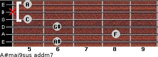 A#maj9sus add(m7) for guitar on frets 6, 8, 6, 5, x, 5