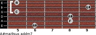 A#maj9sus add(m7) for guitar on frets 6, 8, 8, 5, 9, 5