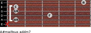 A#maj9sus add(m7) for guitar on frets x, 1, 3, 1, 1, 5