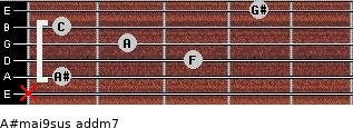 A#maj9sus add(m7) for guitar on frets x, 1, 3, 2, 1, 4