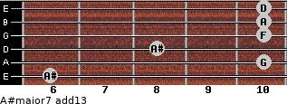 A#major7(add13) for guitar on frets 6, 10, 8, 10, 10, 10