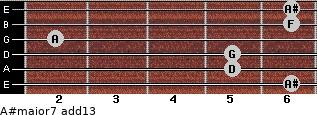 A#major7(add13) for guitar on frets 6, 5, 5, 2, 6, 6