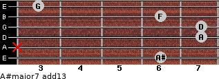 A#major7(add13) for guitar on frets 6, x, 7, 7, 6, 3