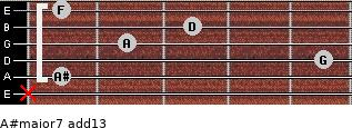 A#major7(add13) for guitar on frets x, 1, 5, 2, 3, 1