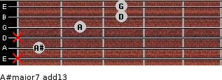 A#major7(add13) for guitar on frets x, 1, x, 2, 3, 3