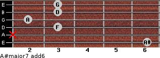 A#major7(add6) for guitar on frets 6, x, 3, 2, 3, 3