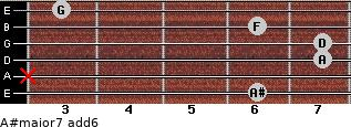 A#major7(add6) for guitar on frets 6, x, 7, 7, 6, 3