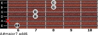 A#major7(add6) for guitar on frets 6, x, 7, 7, 8, 8