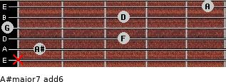 A#major7(add6) for guitar on frets x, 1, 3, 0, 3, 5
