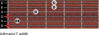 A#major7(add6) for guitar on frets x, 1, x, 2, 3, 3