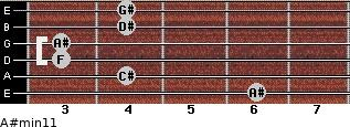 A#min11 for guitar on frets 6, 4, 3, 3, 4, 4
