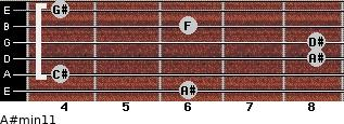 A#min11 for guitar on frets 6, 4, 8, 8, 6, 4