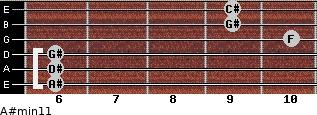 A#min11 for guitar on frets 6, 6, 6, 10, 9, 9
