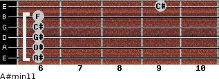 A#min11 for guitar on frets 6, 6, 6, 6, 6, 9
