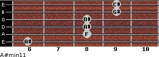 A#min11 for guitar on frets 6, 8, 8, 8, 9, 9