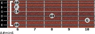 A#min6 for guitar on frets 6, 10, 8, 6, 6, 6