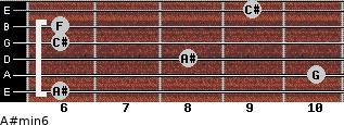 A#min6 for guitar on frets 6, 10, 8, 6, 6, 9