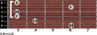 A#min6 for guitar on frets 6, 4, 3, 3, 6, 3