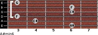 A#min6 for guitar on frets 6, 4, 3, 6, 6, 3