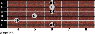 A#min6 for guitar on frets 6, 4, 5, 6, 6, 6