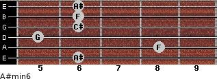 A#min6 for guitar on frets 6, 8, 5, 6, 6, 6