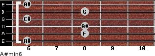 A#min6 for guitar on frets 6, 8, 8, 6, 8, 6